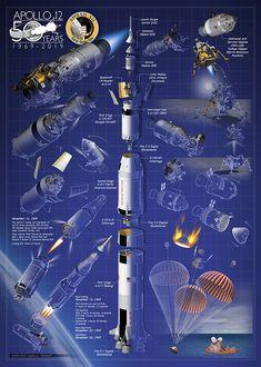 Apollo 11 & Apollo 12 moon landing infographic poster on Behance Apollo 11 Mission, Apollo 13, Apollo Missions, Apollo Space Program, Nasa Space Program, Kerbal Space Program, Apollo 11 Moon Landing, Air And Space Museum, Space Race