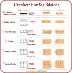 Puntos básicos crochet - Crochet basics -Вязание крючком Основы