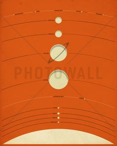 Solar System - Orange - Tavlor på canvas - Photowall