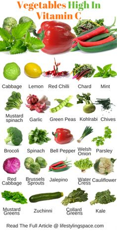 Which Vegetables Are High In Vitamin C Vitaminsmineralsfitness Iron Rich Foods With
