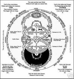 alchemy by galaxanther