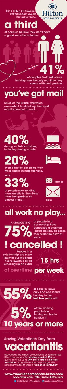 #Infographic: 33% of Brits admit to sending more email to their boss than their partner. That makes for an awkward #Valentines Day…