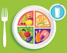 """The Food Fix: ADHD-Friendly Meal Ideas #Slideshow - Protein, complex carbohydrates and low sugar for breakfast - Smart snacks load up on protein (to sustain alertness) and complex carbohydrates (to avoid blood sugar spikes and crashes) - Balanced lunch and dinner for better behavior - Artificial additives and sugar may increase hyperactivity in ADHD children. Fresh, unprocessed foods are best..."""""""