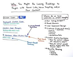 Why You Might Be Losing Rankings to Pages with Fewer Links, Worse Targeting, and Poor Content  Source:  http://moz.com/blog/why-you-might-be-losing-rankings-to-pages-with-fewer-links-worse-targeting-and-poor-content  #SEO #internetmarketing #losangeles #SEOagency #SEM
