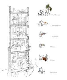Alex Monroe Studio / DSDHA Architects / Londres, Reino Unido