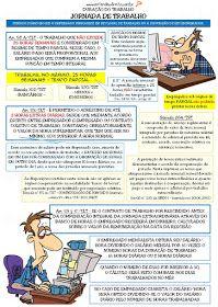 1) Qual a duração normal do horário de trabalho determinado pela Lei ?   R: A duração normal do trabalho, para os ...
