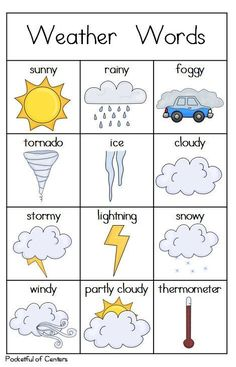 This packet makes a fun writing center for a Weather Theme! To prepare this center simply print and laminate the Teaching Weather, Preschool Weather, Home School Preschool, Weather Kindergarten, Weather Vocabulary, Preschool Prep, Kindergarten Readiness, Weather Activities, Kindergarten Writing