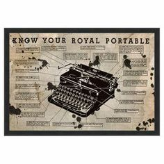 Inspired by vintage instruction manuals, this handcrafted art print showcases a Royal Portable typewriter motif-making a perfect accent to flea market finds and antique treasures.