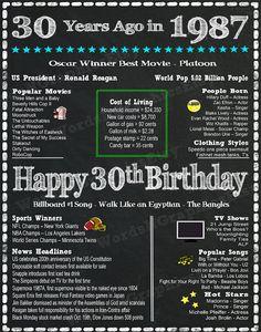 1987 año naciste 30 cumpleaños pizarra cartel por WordsNGraphics