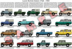 Land Rover defender colours - Google Search