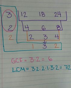 Finding the GCF & LCM of 3 or More Numbers using the Cake Method | Math in the Middle | Bloglovin'