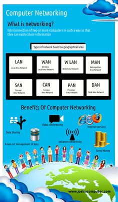computer-networking-infographic