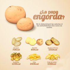 Las calorías varían de acuerdo a la manera de cocinarlas, mientras más natural menos te afectará en el peso