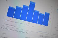 Google Analytics - Τι είναι και πως να το χρησιμοποιείς Google Analytics, Bar Chart, Bar Graphs