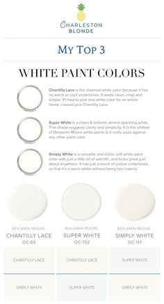 White walls are a classic look, but it can be overwhelming to choose the right white paint color. Check out my guide to find the best white for your space! Blanc Benjamin Moore, Benjamin Moore Super White, Decorator White Benjamin Moore, Benjamin Moore Decorators White, Benjamin Moore Intense White, Benjamin Moore Silver Satin, White Dove Benjamin Moore Walls, Wickham Gray Benjamin Moore, Ballet White Benjamin Moore
