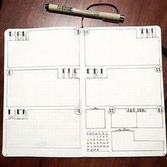 agenda setting: iets waar je kan zien wat je hebt en dat je daar dan over na kan denken