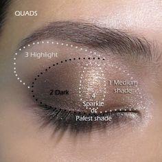 4 Eyeshadows Look
