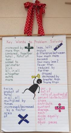 This chart will be of great use for Common Core math when students come to story problems. Great key words!