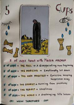 Diy Tarot Cards, Tarot Card Decks, Tarot Interpretation, Tarot Cards For Beginners, Grimoire Book, Tarot Card Spreads, Tarot Astrology, Tarot Card Meanings, Tarot Readers