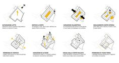 Image 12 of 16 from gallery of Social Housing in Milan / StudioWOK. concept diagram A Origami Architecture, Tropical Architecture, Architecture Drawings, Architecture Portfolio, Architecture Diagrams, Watercolor Architecture, Pavilion Architecture, Architecture Graphics, Plan Concept Architecture