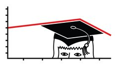 Five Reasons College Enrollments Might Be Dropping / Richard Vedder @bloombergview | #highereducation