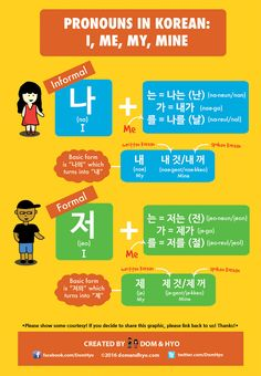 Pronouns In Korean: I, Me, My, Mine