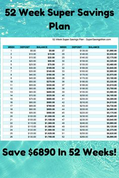 Creative Ways to Save Money - Full Mortgage Amortization Schedule - Saving for a House Challenge Big Money Saving Challenge 52 Week Money Challenge, Savings Challenge, Ways To Save Money, Money Saving Tips, Saving Ideas, Money Tips, Money Budget, Managing Money, The Plan