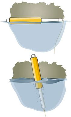 Pvc fishing jug diagram uses a swimming noodle i use a for Hubbards fishing float