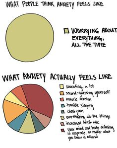 It's not all in your head: | 13 Graphs Anyone Who's Ever Been Anxious Will Understand