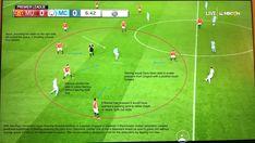 Football Analysis, Martial, Positivity, Optimism