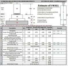 Images for estimating and costing of civil engineering projects. Civil Engineering Handbook, Diploma In Civil Engineering, Civil Engineering Projects, Engineering Notes, Civil Engineering Construction, Engineering Technology, Mechanical Engineering, Home Construction Cost, Construction Business