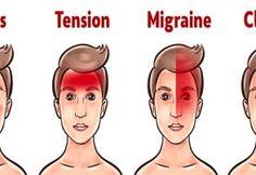 Dit is hoe hoofdpijnen onthullen wat er mis is met uw gezondheid (en hoe u het natuurlijk kunt genezen)