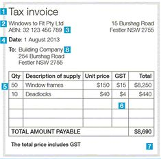 GST Invoice Format 16 Items Explained by CA Shaifaly Girdharwal