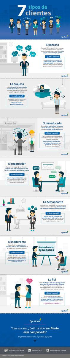 Hola: Una infografía con 7 tipos de clientes. Vía Un saludo