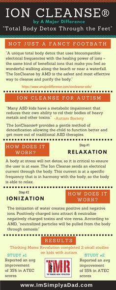 Ion Cleanse for Autism Detox: The magnitude of anecdotal evidence and testimonials from fellow parents lead me to believe the Ion Cleanse is an effective tool in the treatment and detox of Ion Cleanse, Sugar Detox Cleanse, Sugar Busters, Bad Carbohydrates, Body Detoxification, Foot Detox, Total Body, Infographic