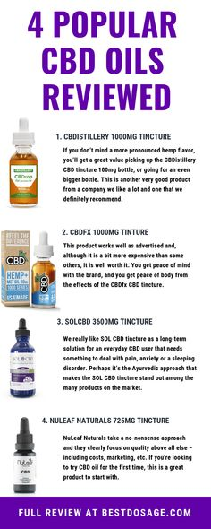 369 Best CBD Dosage images in 2019 | Hemp oil, Hemp, Cannabis