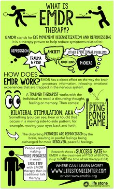 This pin explains EMDR therapy which has been proven to help with people suffering from depression ,anxiety, Trauma and PTSD, additions, phobias and emotional problem. This pin explains simply how EMDR works for people interested in the therapy. Anxiety Therapy, Trauma Therapy, Therapy Tools, Art Therapy Projects, Art Therapy Activities, Cognitive Behavioral Therapy, Play Therapy, Mental Health Counseling, Mental And Emotional Health