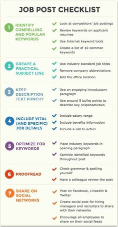 Business and management infographic & data visualisation A Checklist for Creating Effective Job Postings Infographic Description Here is a checklist for Elementary Counseling, Career Counseling, School Counselor, Elementary Schools, Human Resources Career, Dates, Daily Checklist, Employer Branding, Manager Resume