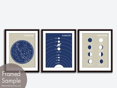 Constellations, Solar System, Moon Phases Map - 3 Art Prints (Featured in…