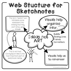 Expressive Monkey: The Visual Structure of Sketchnotes