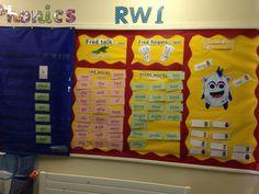 Read Write Inc display board Phonics Display, Maths Display, Class Displays, Classroom Displays, Read Write Inc Phonics, Working Wall, Reading Recovery, Red Words, Writing Area