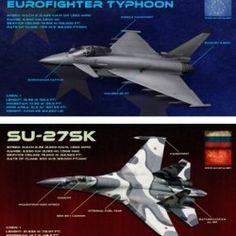 eurofighter vs su-27