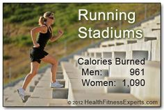 Running up stairs (stadiums) is one of the most intense exercises you can do. It burns as many calories as running minute miles or elite cycling and cross-country ski racing. Cycling Workout, Running Workouts, Fun Workouts, Walking With Weights, Burn Calories, Calories Burned, Fitness Diet, Health Fitness, Stairs Workout