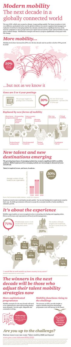 The business world is in the midst of fundamental change and in the next decade the ability of organisations to manage their global talent efficiently will mark the difference between success and failure. Talent management will become a key strategic tool, which places great responsibility on the shoulders of HR. Is HR up to the challenge? http://pwc.to/1kmei7v