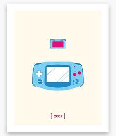 Nintendo Minimalist H Series: Gameboy Advance Poster (11 x 14)