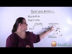 Partikelmodellen (Fysik) - Studi.se