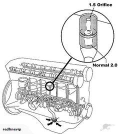 TOMEI OIL GALLERY ORIFICE SKYLINE RB26DETT | oil restrictor