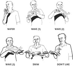 Image detail for -American Sign Language