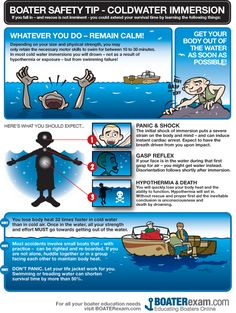 Boating Safety Tip: Coldwater Immersion