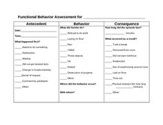 This is an FBA I created after attending a workshop on managing student behaviors.  This tool is meant to help you monitor/track reoccurring student behaviors to determine cause and effect.